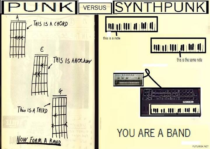 punk vs synth punk